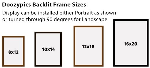 backlight sizes
